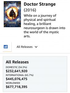 Doctor Strange worldwide collections