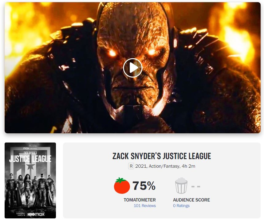 zack-snyder-justice-league-rotten-tomatoes-score