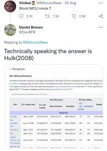Data doesn't lie